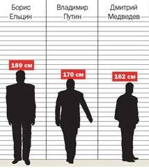 Президенти на Русия